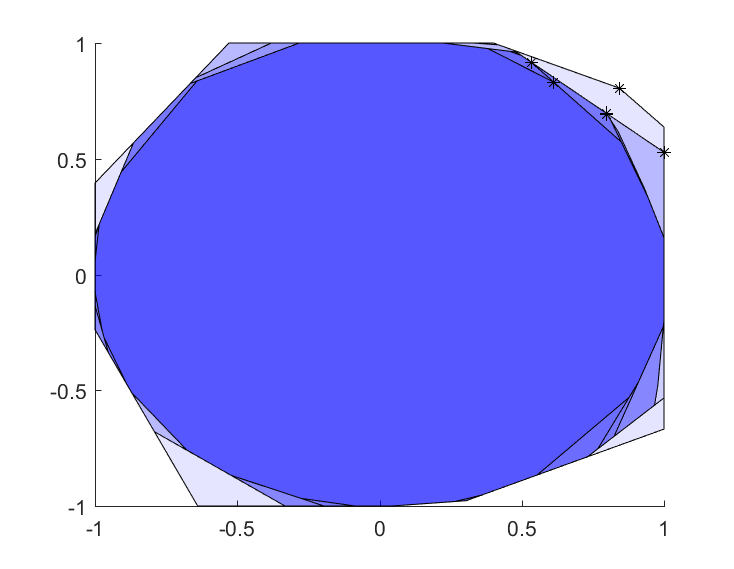 Approximated ball