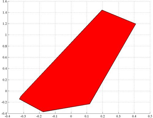 costs_LPVMPC